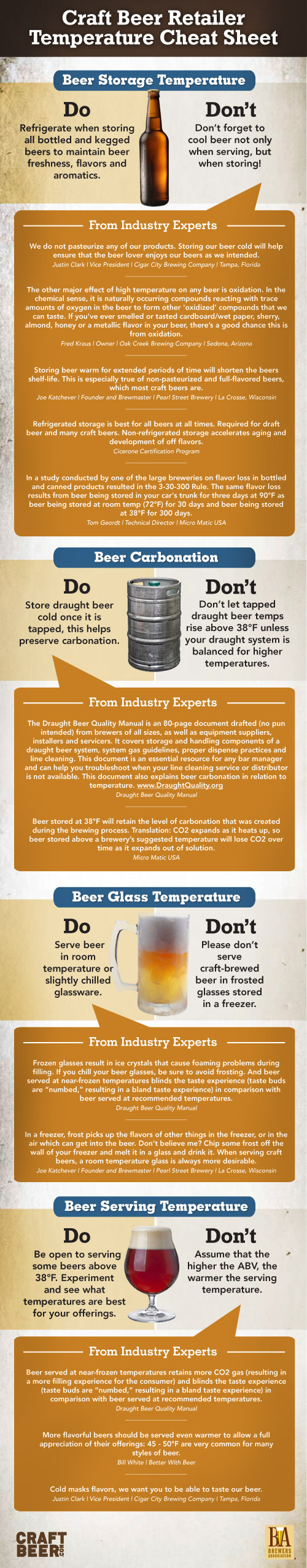 the case against frosted glassware