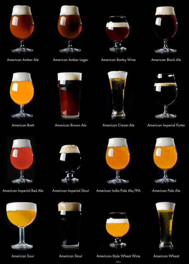 Blood Alcohol Calculator >> CraftBeer.com Launches Digital Interactive U.S. Beer Styles Guide   CraftBeer.com