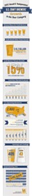 growth-infographic_tiny